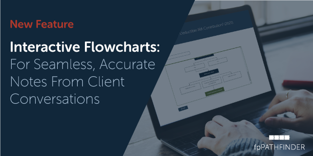New Feature Interactive Flowcharts